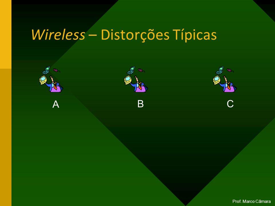 Wireless – Distorções Típicas A BC Prof. Marco Câmara