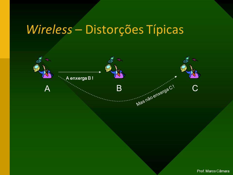 Wireless – Distorções Típicas A BC A enxerga B ! Mas não enxerga C ! Prof. Marco Câmara