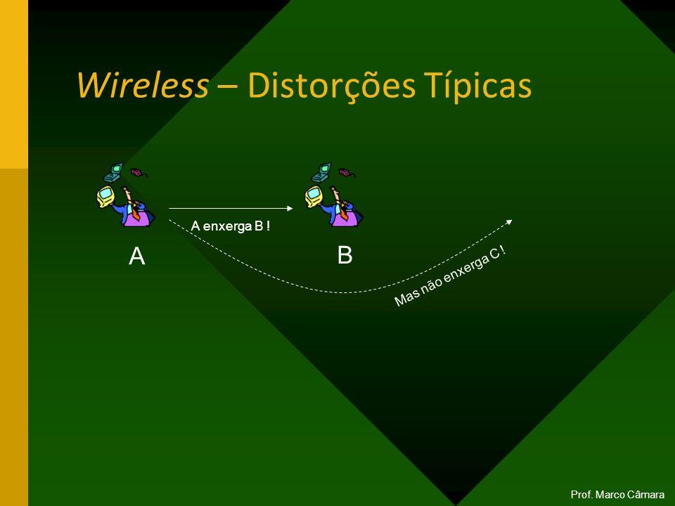 Wireless – Distorções Típicas A B A enxerga B ! Mas não enxerga C ! Prof. Marco Câmara