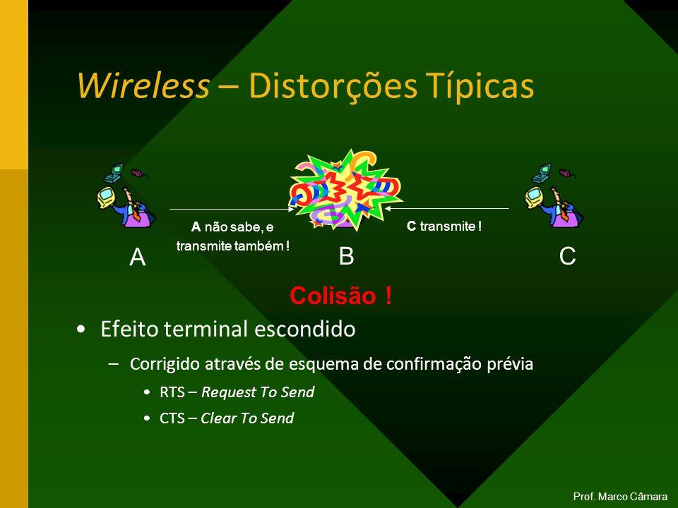 Wireless – Distorções Típicas A B A não sabe, e transmite também ! C C transmite ! Colisão ! Efeito terminal escondido –Corrigido através de esquema d