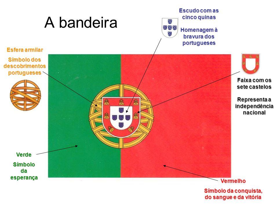 A bandeira Verde Símbolo da esperança Vermelho Símbolo da conquista, do sangue e da vitória Esfera armilar Símbolo dos descobrimentos portugueses Escudo com as cinco quinas Homenagem à bravura dos portugueses Faixa com os sete castelos Representa a independência nacional