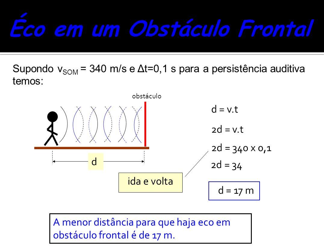 Éco em um Obstáculo Frontal obstáculo d = v.t 2d = v.t 2d = 340 x 0,1 2d = 34 d = 17 m d ida e volta A menor distância para que haja eco em obstáculo