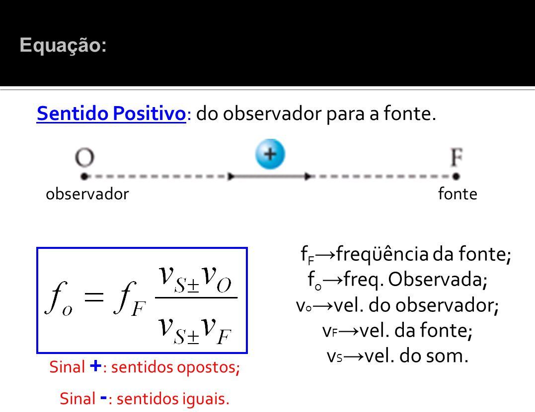 Sinal + : sentidos opostos; Sinal - : sentidos iguais. observadorfonte f F freqüência da fonte; f o freq. Observada; v o vel. do observador; v F vel.