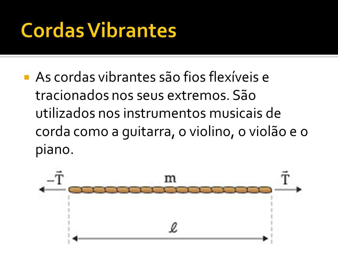 As cordas vibrantes são fios flexíveis e tracionados nos seus extremos. São utilizados nos instrumentos musicais de corda como a guitarra, o violino,