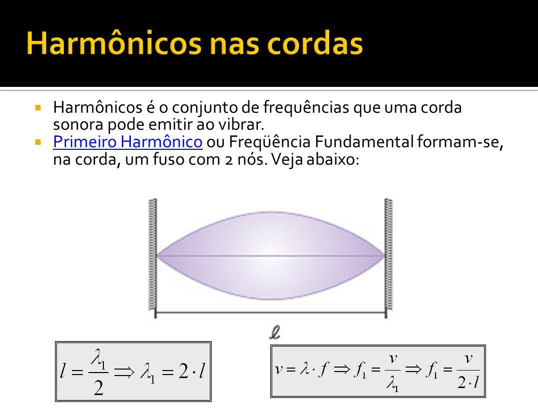 Harmônicos é o conjunto de frequências que uma corda sonora pode emitir ao vibrar. Primeiro Harmônico ou Freqüência Fundamental formam-se, na corda, u