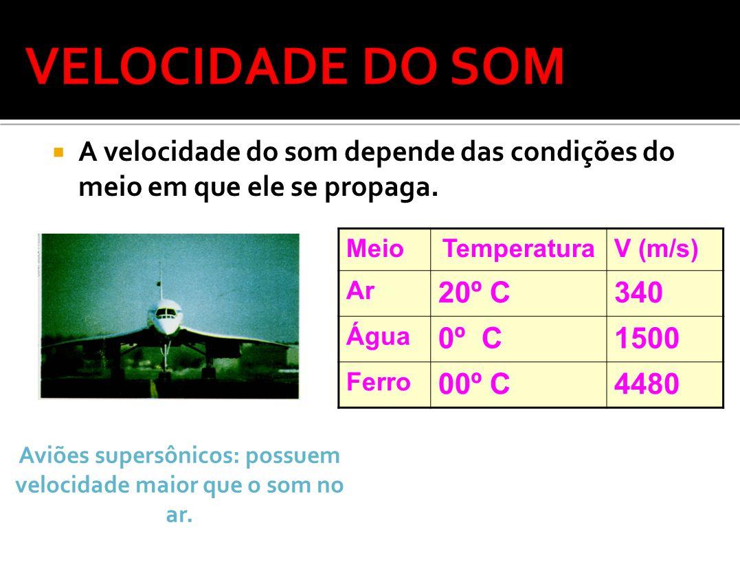 A velocidade do som depende das condições do meio em que ele se propaga. Aviões supersônicos: possuem velocidade maior que o som no ar. MeioTemperatur