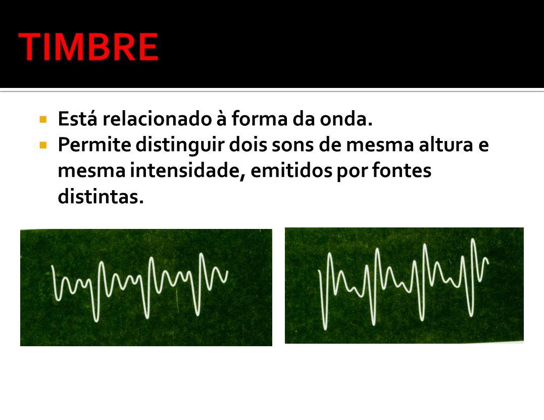 Está relacionado à forma da onda. Permite distinguir dois sons de mesma altura e mesma intensidade, emitidos por fontes distintas.