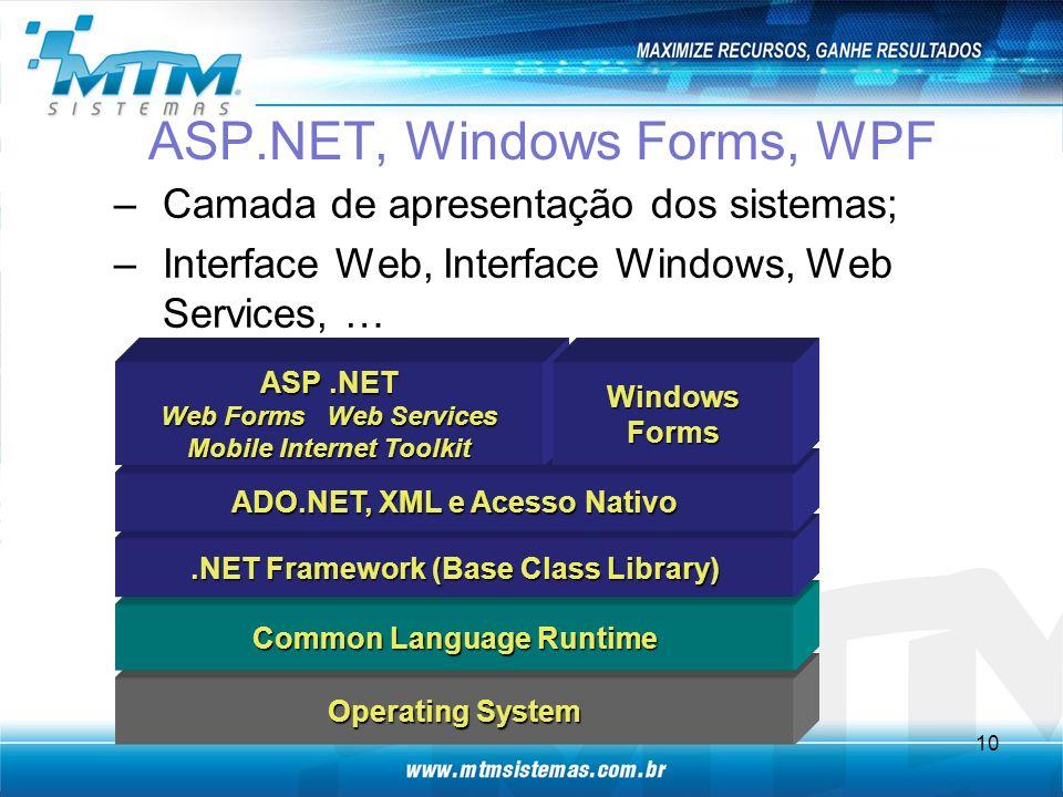ASP.NET, Windows Forms, WPF –Camada de apresentação dos sistemas; –Interface Web, Interface Windows, Web Services, … 10 Operating System Common Language Runtime.NET Framework (Base Class Library) ADO.NET, XML e Acesso Nativo ASP.NET Web Forms Web Services Mobile Internet Toolkit WindowsForms