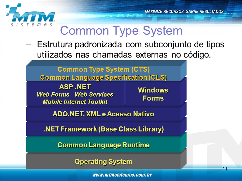 Common Type System 11 Operating System Common Language Runtime.NET Framework (Base Class Library) ADO.NET, XML e Acesso Nativo ASP.NET Web Forms Web S