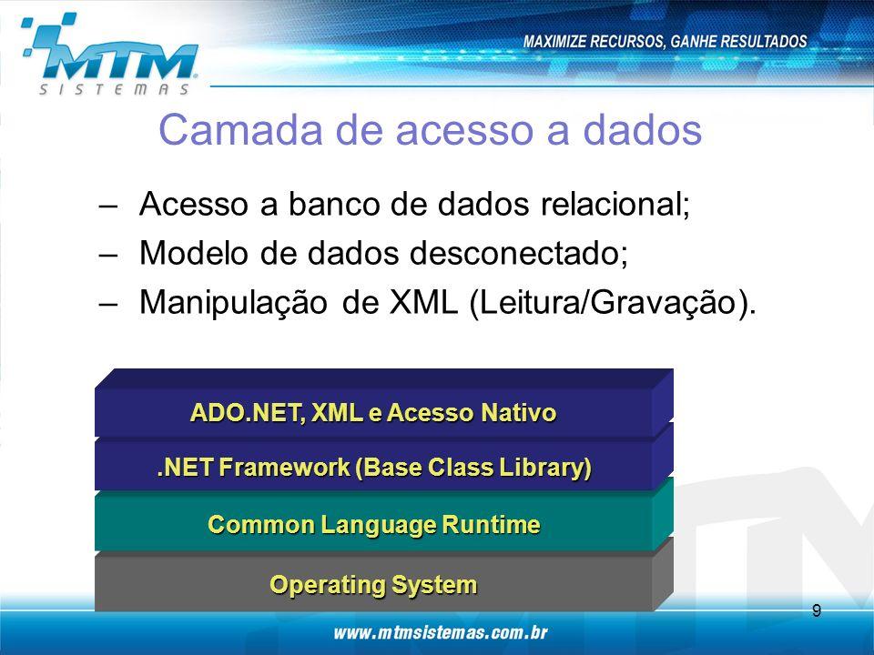 Camada de acesso a dados –Acesso a banco de dados relacional; –Modelo de dados desconectado; –Manipulação de XML (Leitura/Gravação).