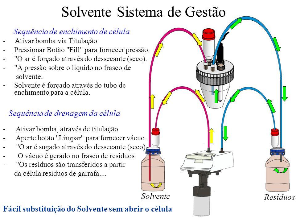 Solvente Sistema de Gestão - Ativar bomba via Titulação -Pressionar Botão