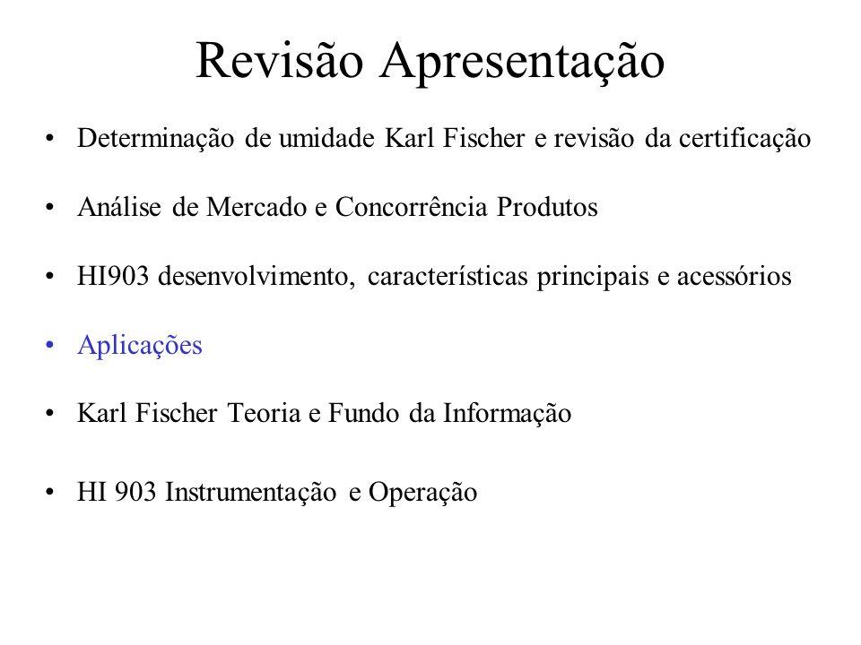 Revisão Apresentação Determinação de umidade Karl Fischer e revisão da certificação Análise de Mercado e Concorrência Produtos HI903 desenvolvimento,