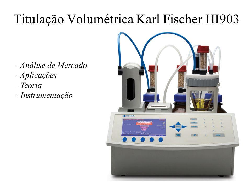 Revisão Apresentação Determinação de umidade Karl Fischer e revisão da certificação Análise de Mercado e Concorrência Produtos HI903 desenvolvimento, características principais e acessórios Aplicações Karl Fischer Teoria e Fundo da Informação HI 903 Instrumentação e Operação