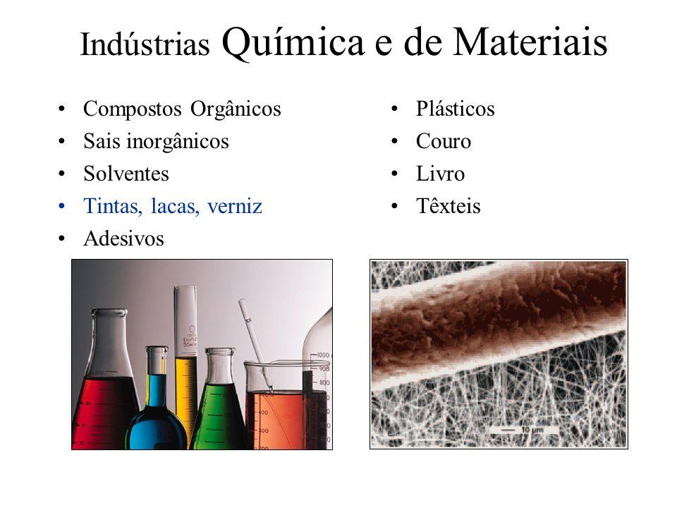 Indústrias Química e de Materiais Compostos Orgânicos Sais inorgânicos Solventes Tintas, lacas, verniz Adesivos Plásticos Couro Livro Têxteis