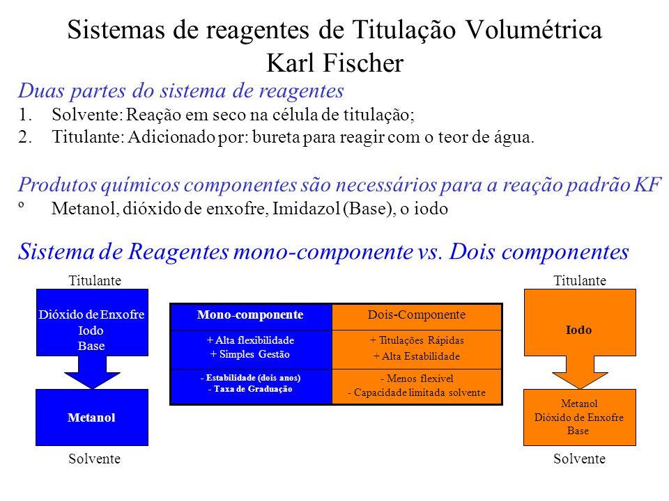 Sistemas de reagentes de Titulação Volumétrica Karl Fischer Duas partes do sistema de reagentes 1.Solvente: Reação em seco na célula de titulação; 2.T