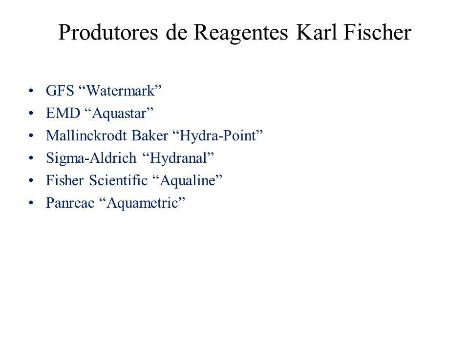 Produtores de Reagentes Karl Fischer GFS Watermark EMD Aquastar Mallinckrodt Baker Hydra-Point Sigma-Aldrich Hydranal Fisher Scientific Aqualine Panre