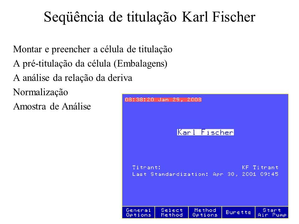 Seqüência de titulação Karl Fischer Montar e preencher a célula de titulação A pré-titulação da célula (Embalagens) A análise da relação da deriva Nor