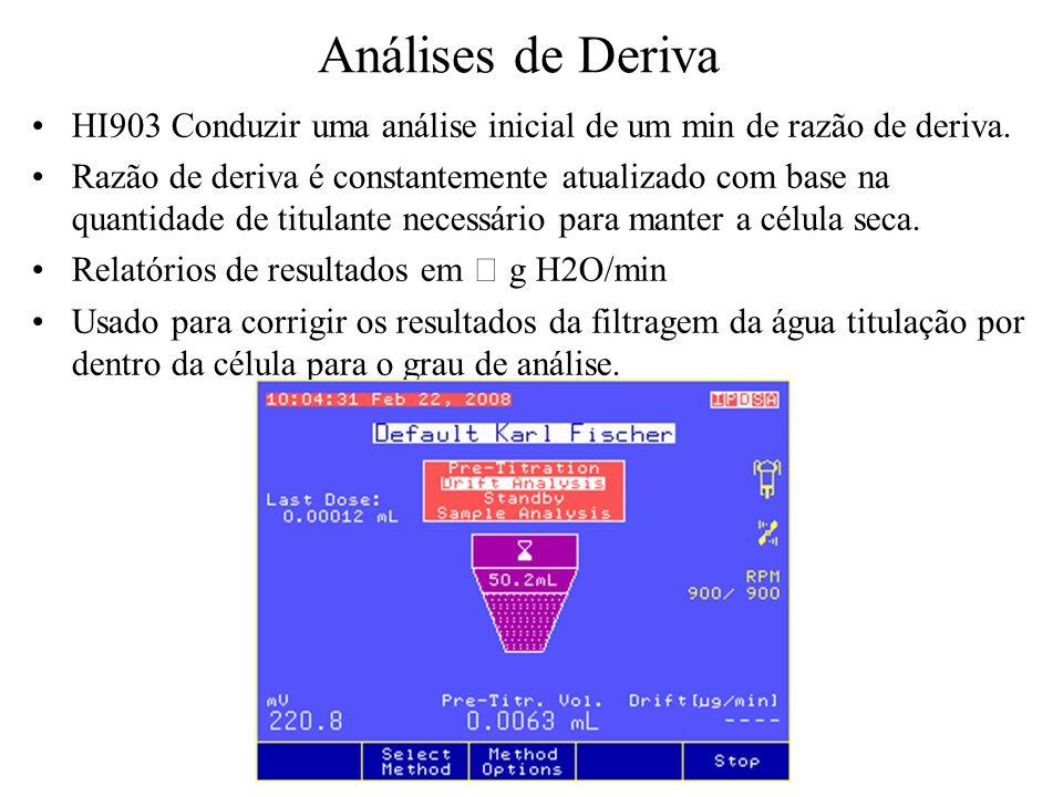 Análises de Deriva HI903 Conduzir uma análise inicial de um min de razão de deriva. Razão de deriva é constantemente atualizado com base na quantidade