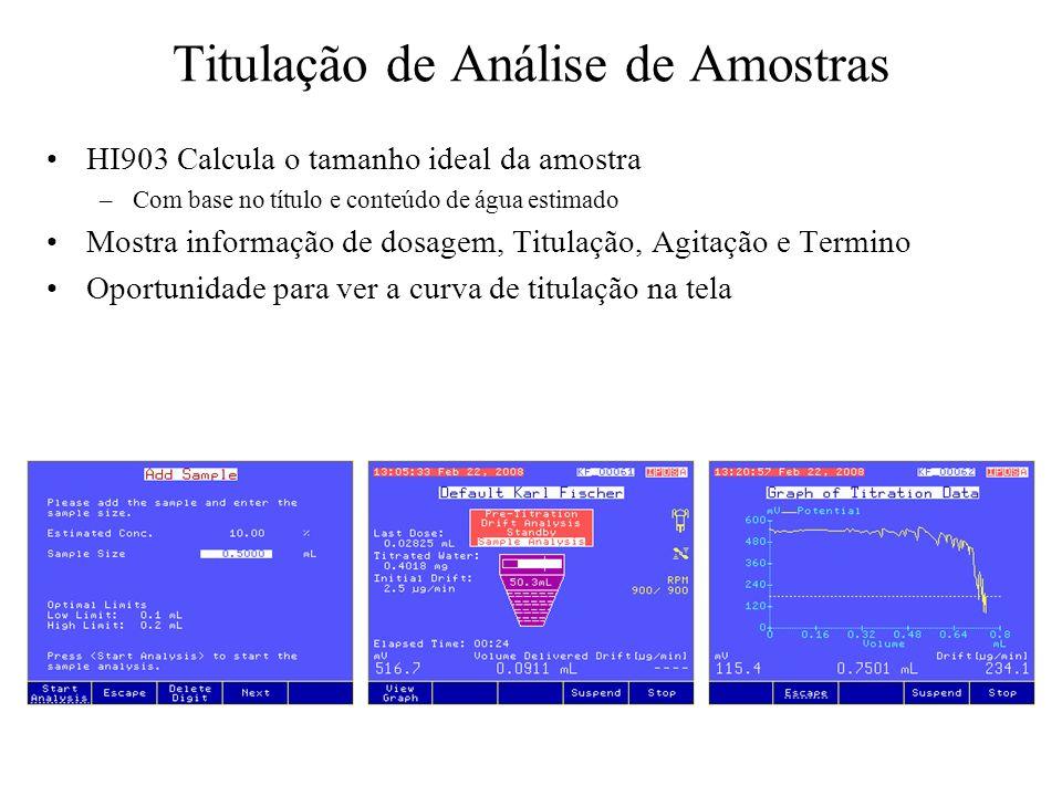 Titulação de Análise de Amostras HI903 Calcula o tamanho ideal da amostra –Com base no título e conteúdo de água estimado Mostra informação de dosagem