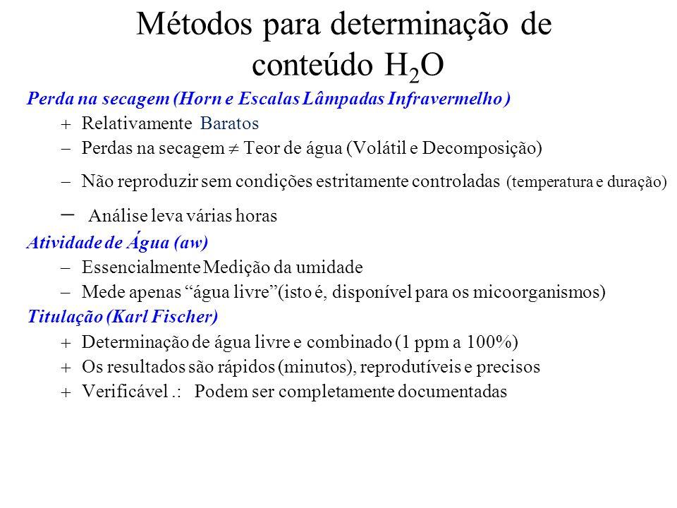 Métodos para determinação de conteúdo H 2 O Perda na secagem (Horn e Escalas Lâmpadas Infravermelho ) Relativamente Baratos Perdas na secagem Teor de