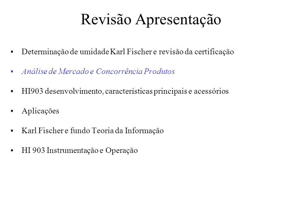 Revisão Apresentação Determinação de umidade Karl Fischer e revisão da certificação Análise de Mercado e Concorrência Produtos HI903 desenvolvimento, características principais e acessórios Aplicações Teoria Karl Fischer e Fundo de Informação HI 903 Instrumentação e Operação