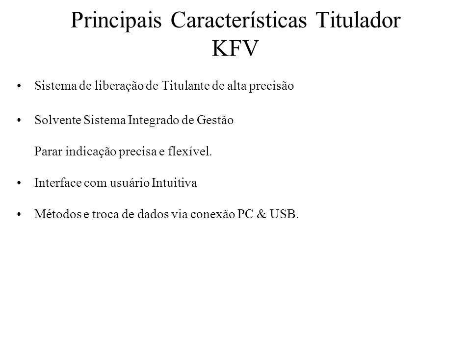 Características Titulador HI903 KFV Titulante precisão do sistema de entrega Bomba de pistão de 40.000 passos, parafuso.