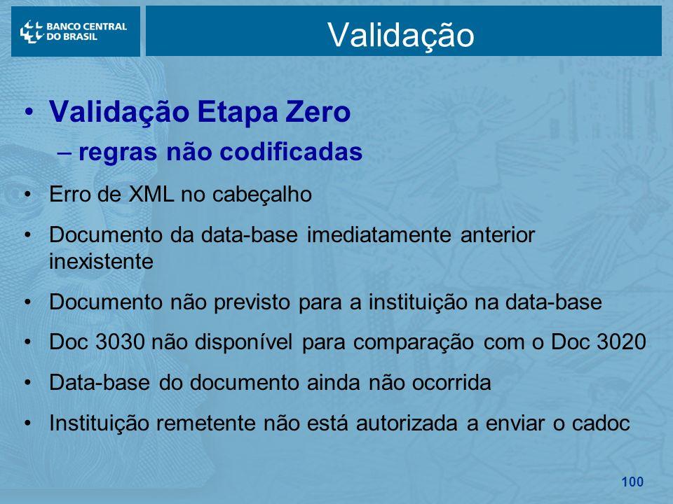 100 Validação Validação Etapa Zero –regras não codificadas Erro de XML no cabeçalho Documento da data-base imediatamente anterior inexistente Document
