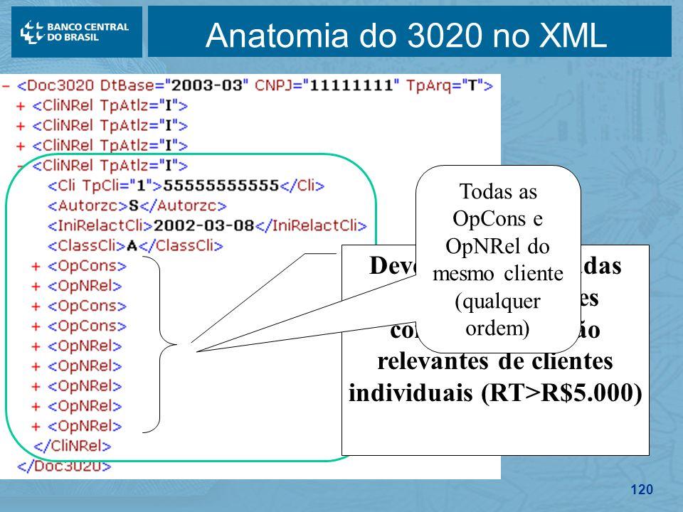 120 Anatomia do 3020 no XML Devem ser informadas todas as operações consolidadas e não relevantes de clientes individuais (RT>R$5.000) Todas as OpCons