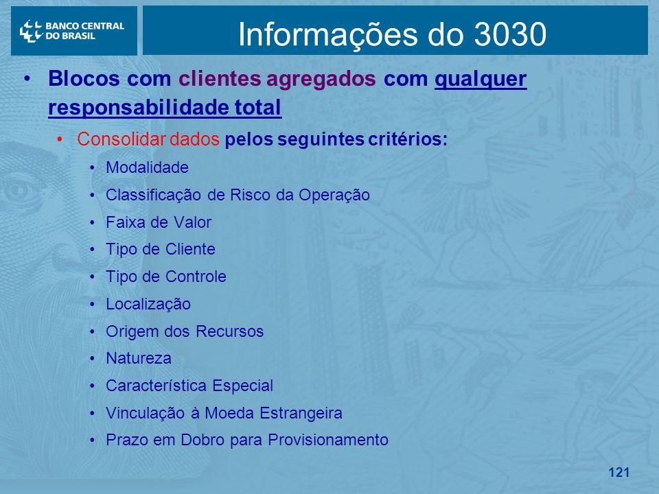 121 Informações do 3030 Blocos com clientes agregados com qualquer responsabilidade total Consolidar dados pelos seguintes critérios: Modalidade Class