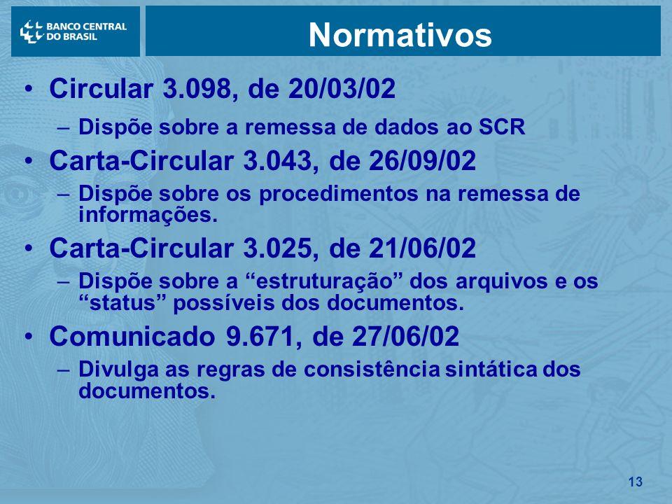 13 Normativos Circular 3.098, de 20/03/02 –Dispõe sobre a remessa de dados ao SCR Carta-Circular 3.043, de 26/09/02 –Dispõe sobre os procedimentos na