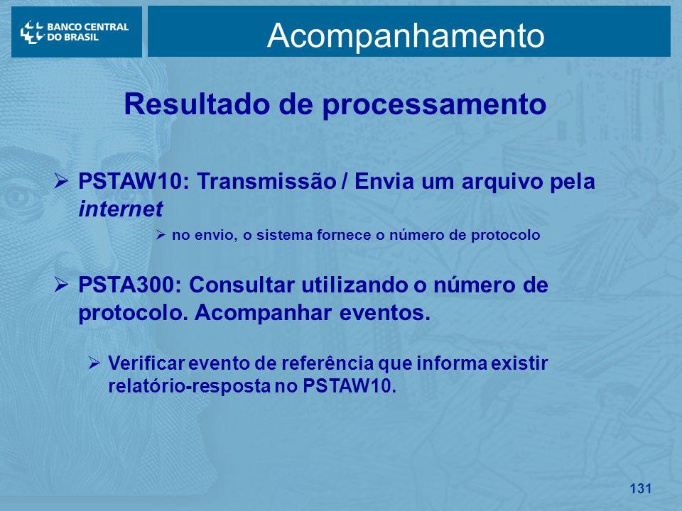 131 Acompanhamento Resultado de processamento PSTAW10: Transmissão / Envia um arquivo pela internet no envio, o sistema fornece o número de protocolo