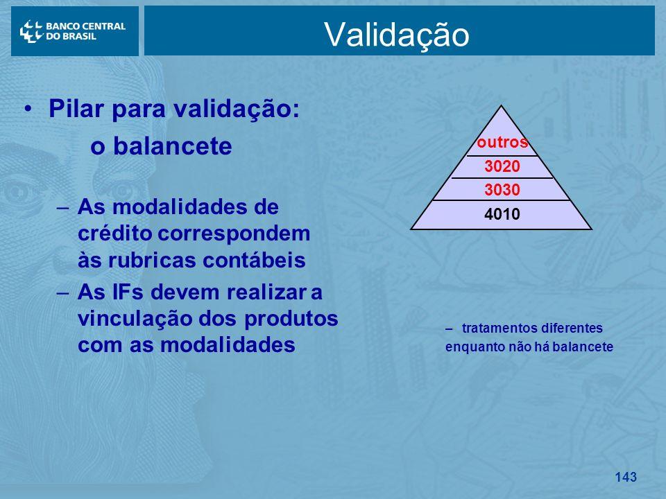 143 Validação Pilar para validação: o balancete –As modalidades de crédito correspondem às rubricas contábeis –As IFs devem realizar a vinculação dos