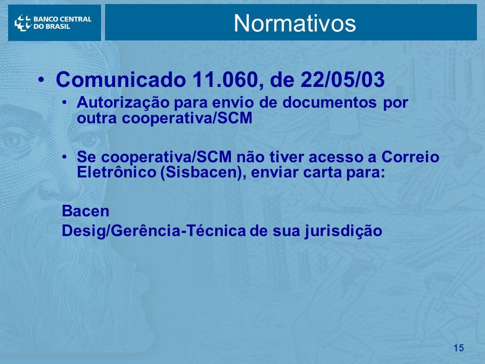 15 Normativos Comunicado 11.060, de 22/05/03 Autorização para envio de documentos por outra cooperativa/SCM Se cooperativa/SCM não tiver acesso a Corr
