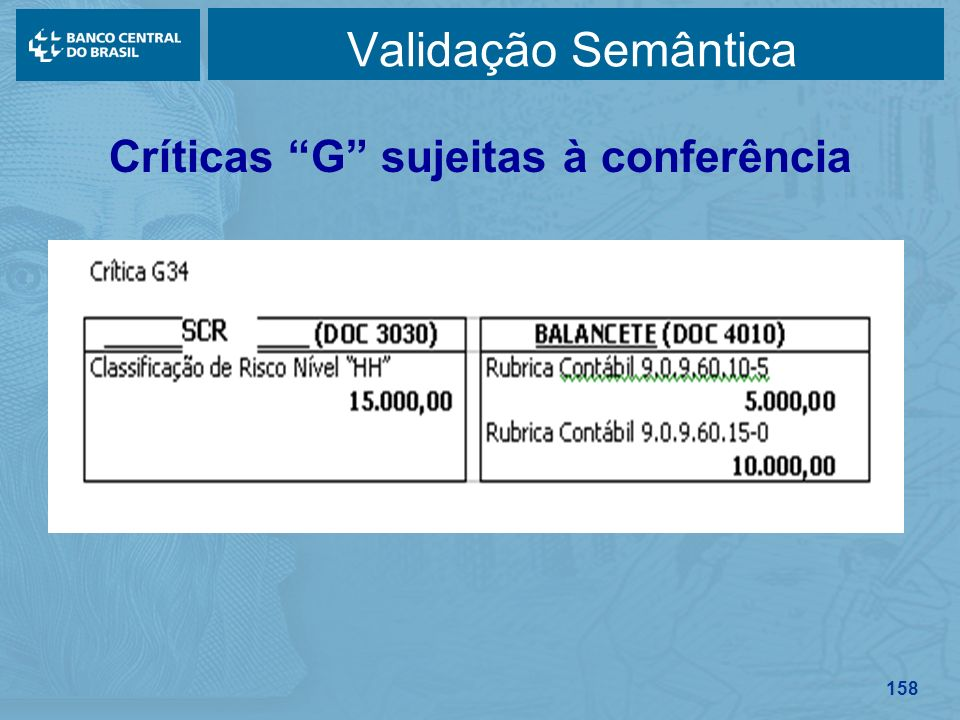 158 Validação Semântica Críticas G sujeitas à conferência