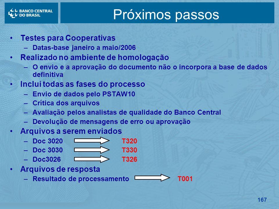 167 Próximos passos Testes para Cooperativas –Datas-base janeiro a maio/2006 Realizado no ambiente de homologação –O envio e a aprovação do documento