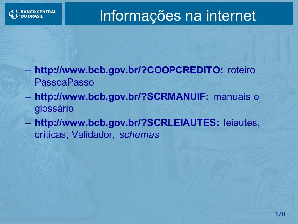 170 Informações na internet –http://www.bcb.gov.br/?COOPCREDITO: roteiro PassoaPasso –http://www.bcb.gov.br/?SCRMANUIF: manuais e glossário –http://ww