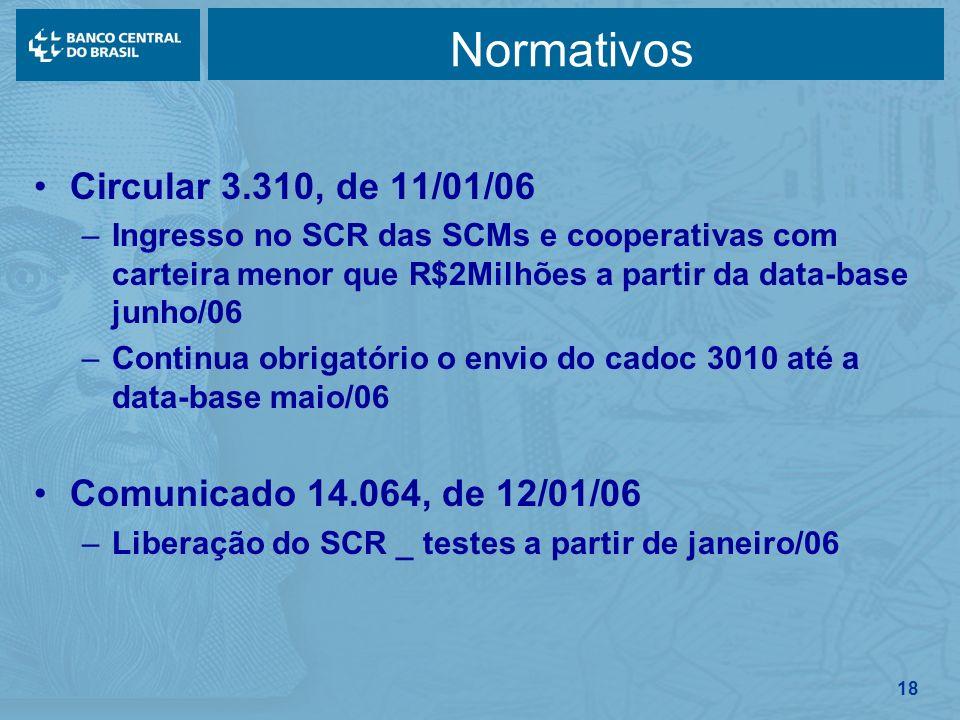 18 Normativos Circular 3.310, de 11/01/06 –Ingresso no SCR das SCMs e cooperativas com carteira menor que R$2Milhões a partir da data-base junho/06 –C