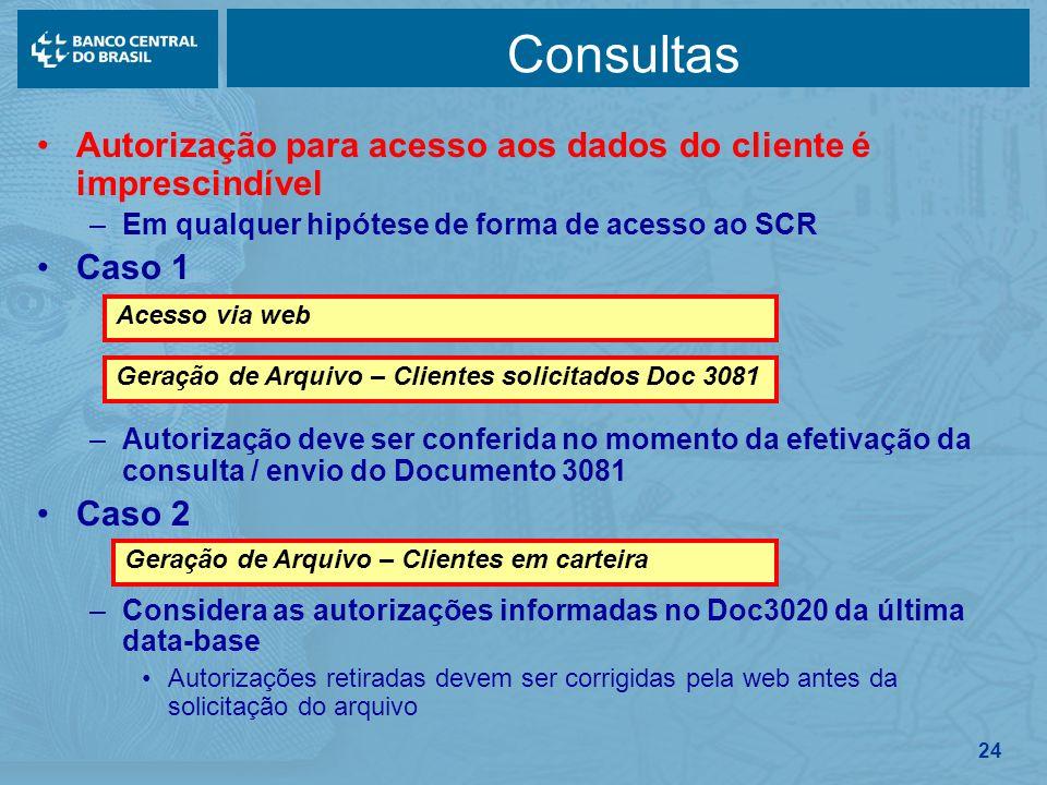 24 Consultas Autorização para acesso aos dados do cliente é imprescindível –Em qualquer hipótese de forma de acesso ao SCR Caso 1 –Autorização deve se