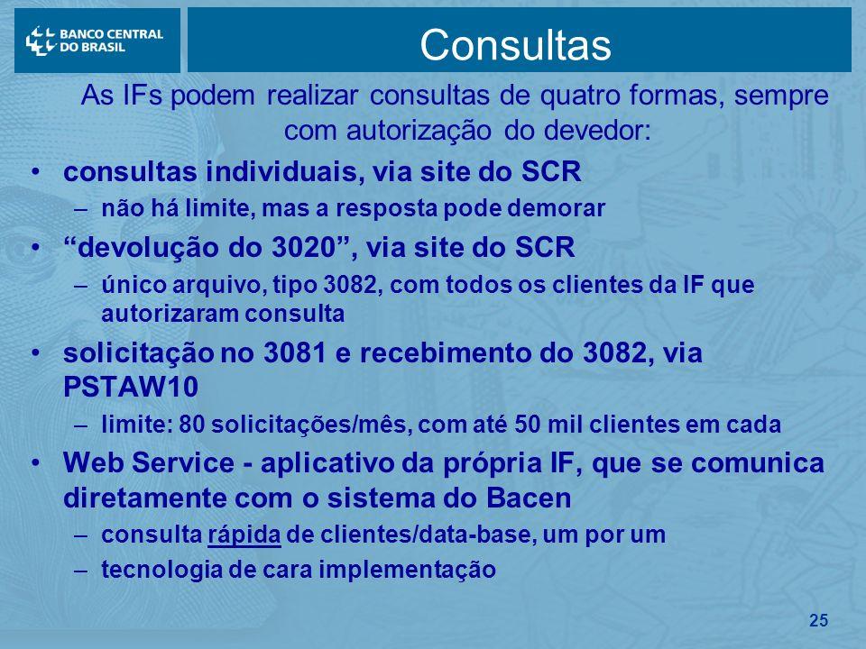 25 Consultas As IFs podem realizar consultas de quatro formas, sempre com autorização do devedor: consultas individuais, via site do SCR –não há limit