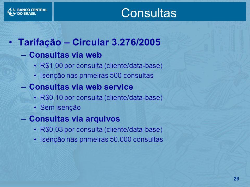 26 Consultas Tarifação – Circular 3.276/2005 –Consultas via web R$1,00 por consulta (cliente/data-base) Isenção nas primeiras 500 consultas –Consultas