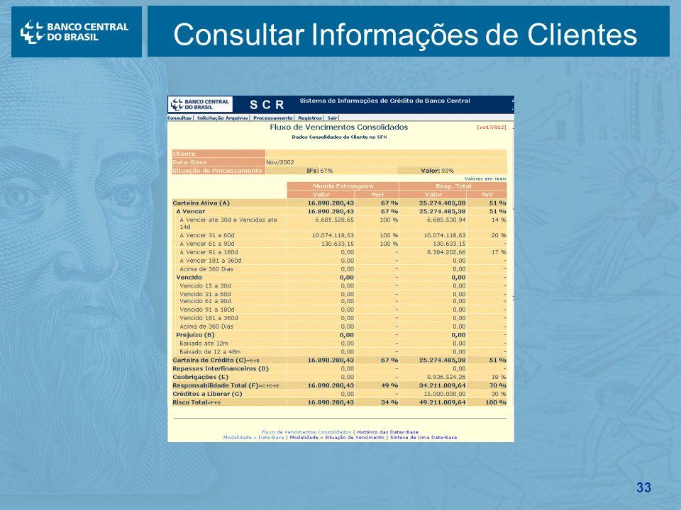 33 Consultar Informações de Clientes