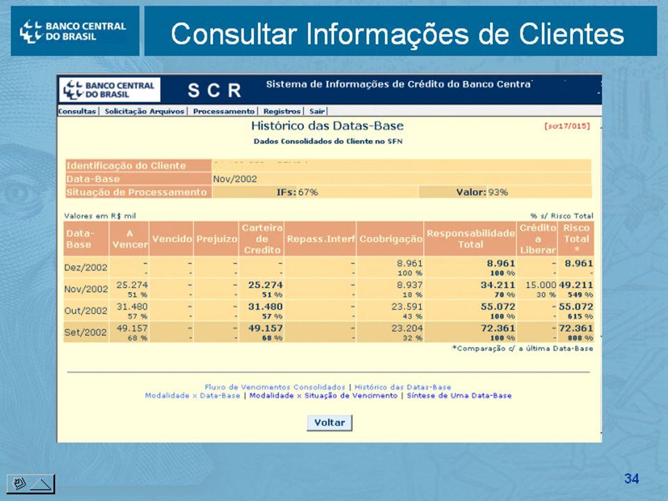 34 Consultar Informações de Clientes