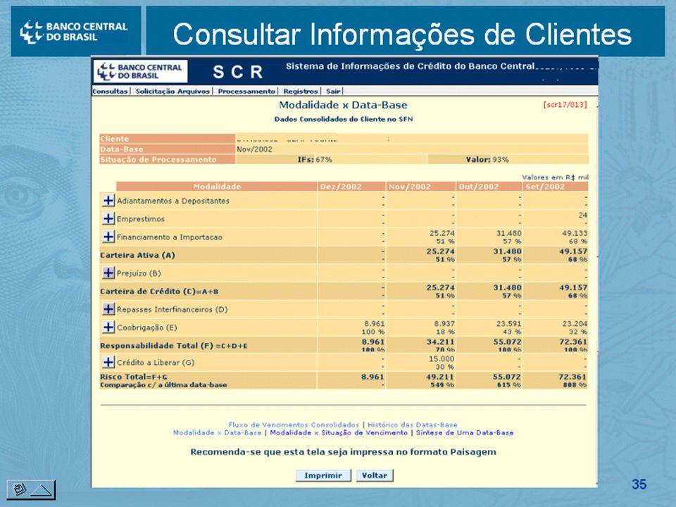 35 Consultar Informações de Clientes
