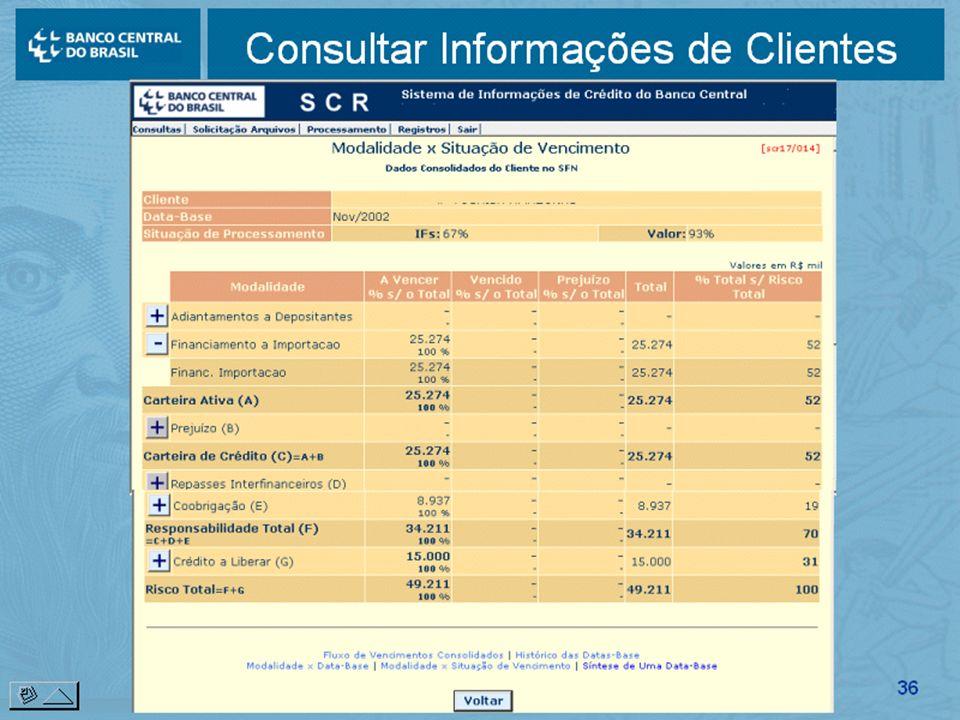 36 Consultar Informações de Clientes