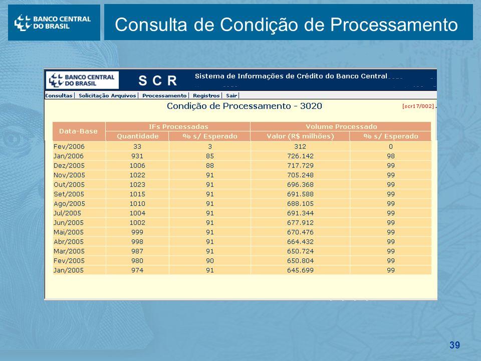 39 Consulta de Condição de Processamento