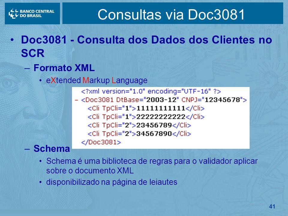 41 Consultas via Doc3081 Doc3081 - Consulta dos Dados dos Clientes no SCR –Formato XML eXtended Markup Language –Schema Schema é uma biblioteca de reg