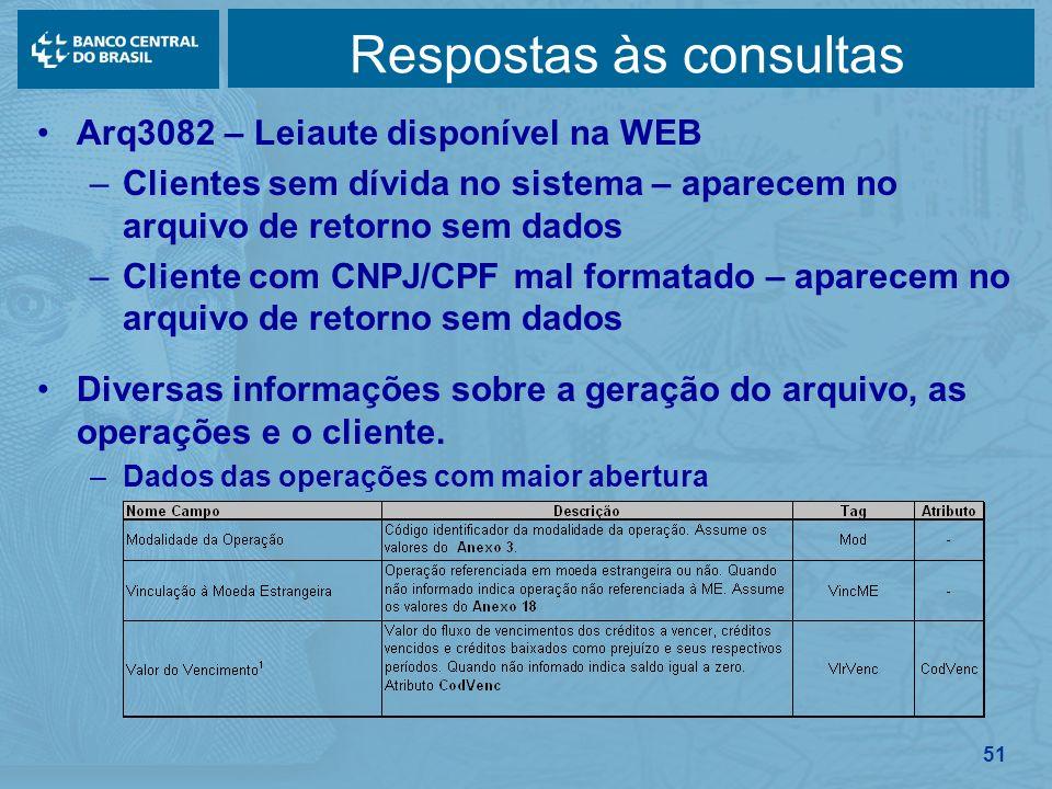 51 Respostas às consultas Arq3082 – Leiaute disponível na WEB –Clientes sem dívida no sistema – aparecem no arquivo de retorno sem dados –Cliente com