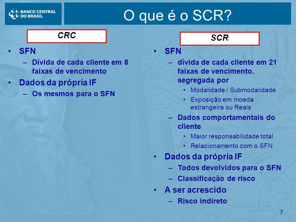 7 O que é o SCR? SFN –Dívida de cada cliente em 8 faixas de vencimento Dados da própria IF –Os mesmos para o SFN CRC SCR SFN –dívida de cada cliente e