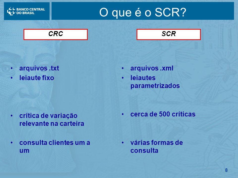 8 O que é o SCR? arquivos.txt leiaute fixo crítica de variação relevante na carteira consulta clientes um a um CRCSCR arquivos.xml leiautes parametriz
