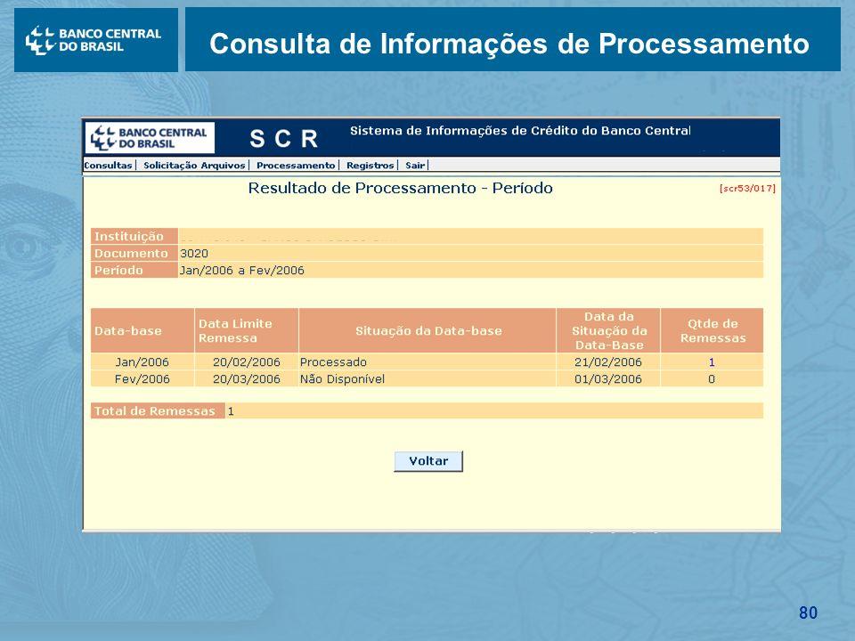 80 Consulta de Informações de Processamento